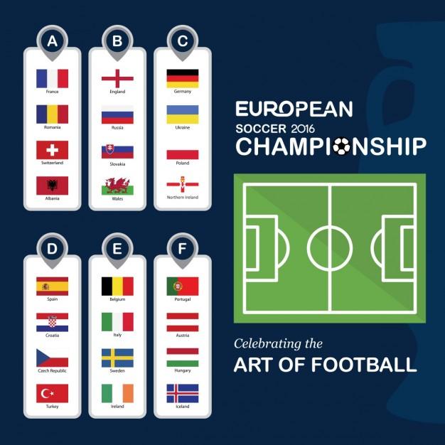 Vektörel Euro 2016 Ülke Gruplamaları
