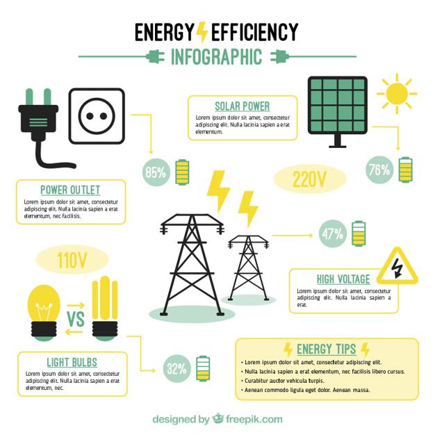 Vektörel Enerji Verimliliği