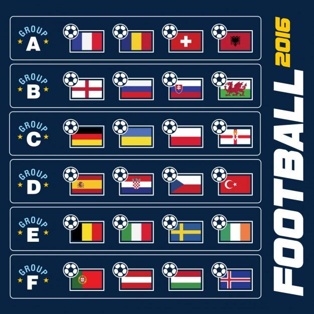 Vektörel Euro 2016 Gruplar