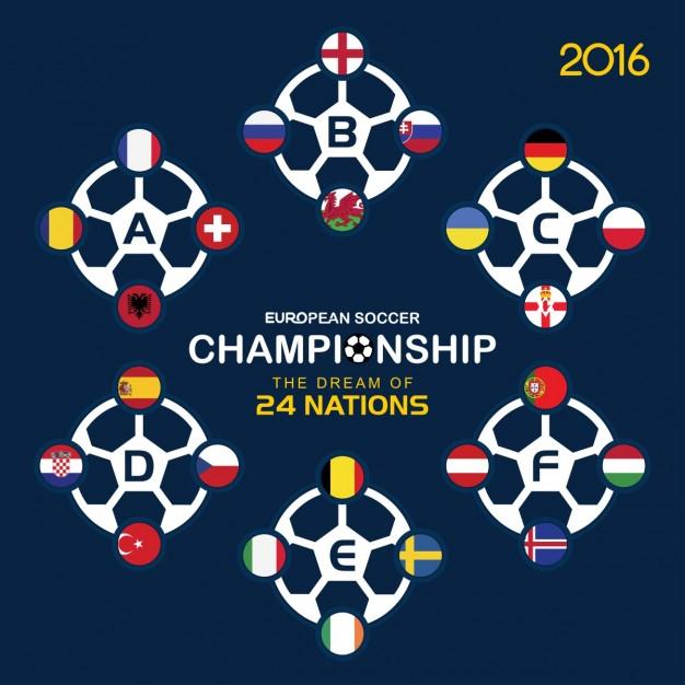 Vektörel Euro 2016 24 Ülke Takımı