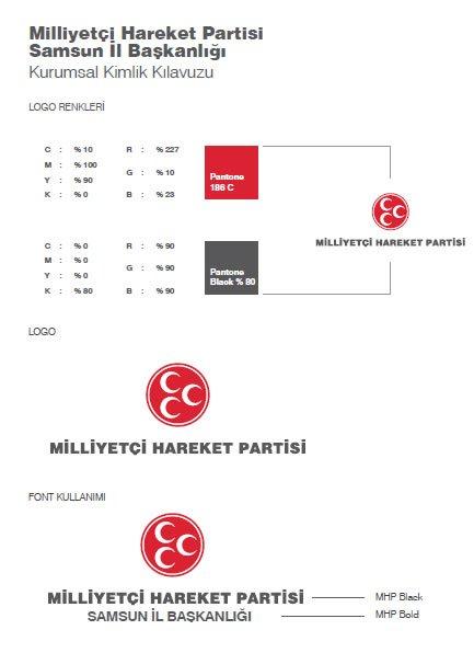 Samsun MHP Kurumsal Kimlik 2019