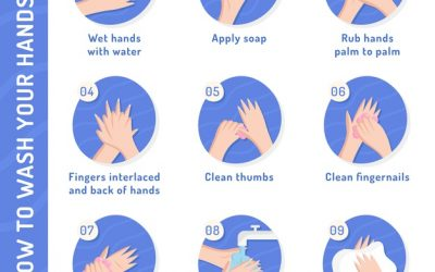 how-wash-your-hands_23-2148477192